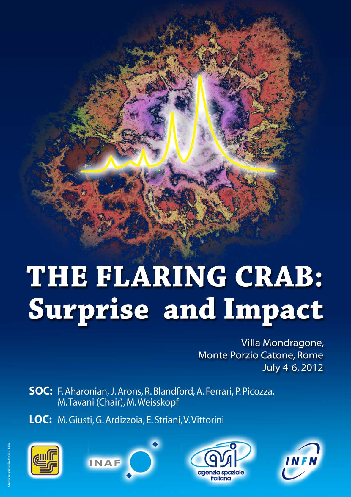 The Flaring Crab Meeting