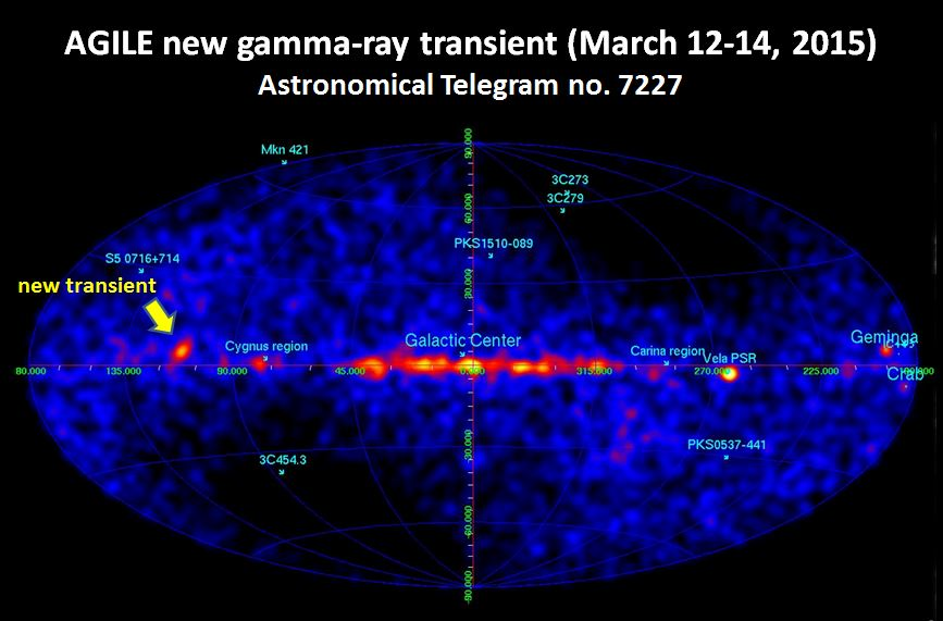 AGILE new gamma-ray transient